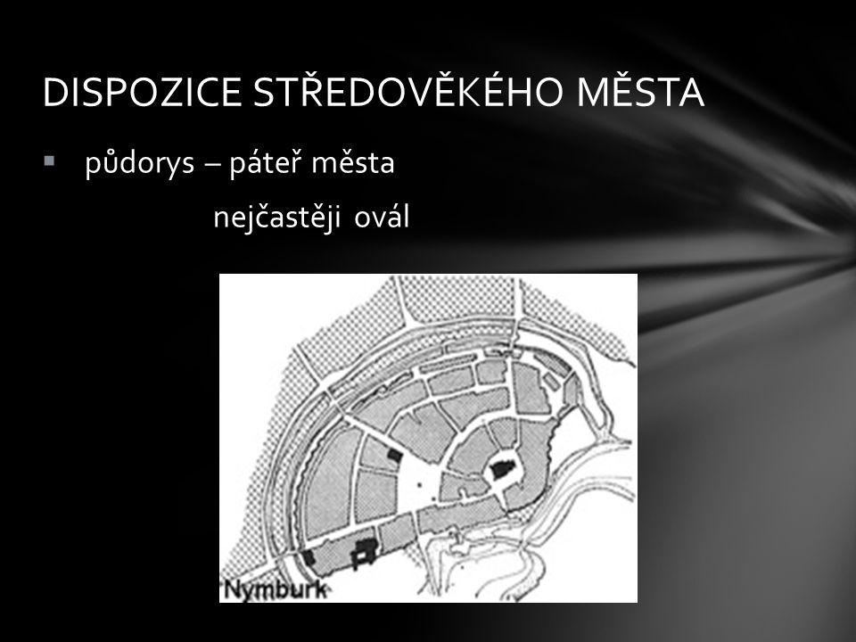František Hoffmann České město ve středověku.1992.