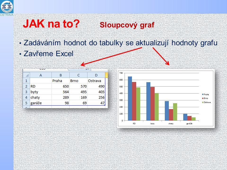 Zadáváním hodnot do tabulky se aktualizují hodnoty grafu Zavřeme Excel Sloupcový graf JAK na to