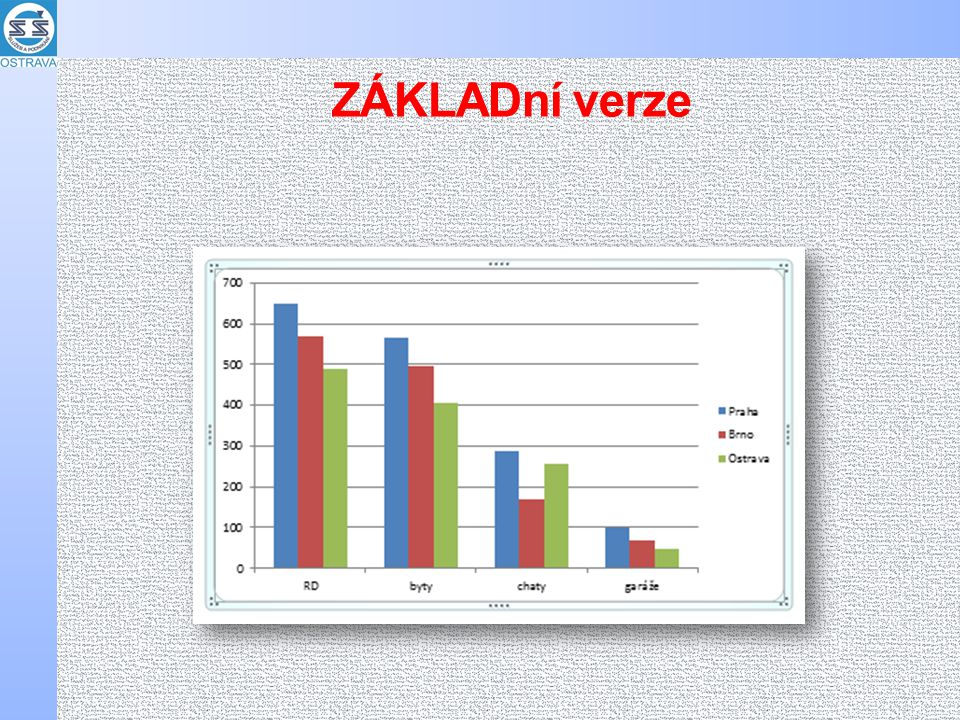 NABÍDKY, upřesnění, volby Návrh typ grafu vybrat, popř.