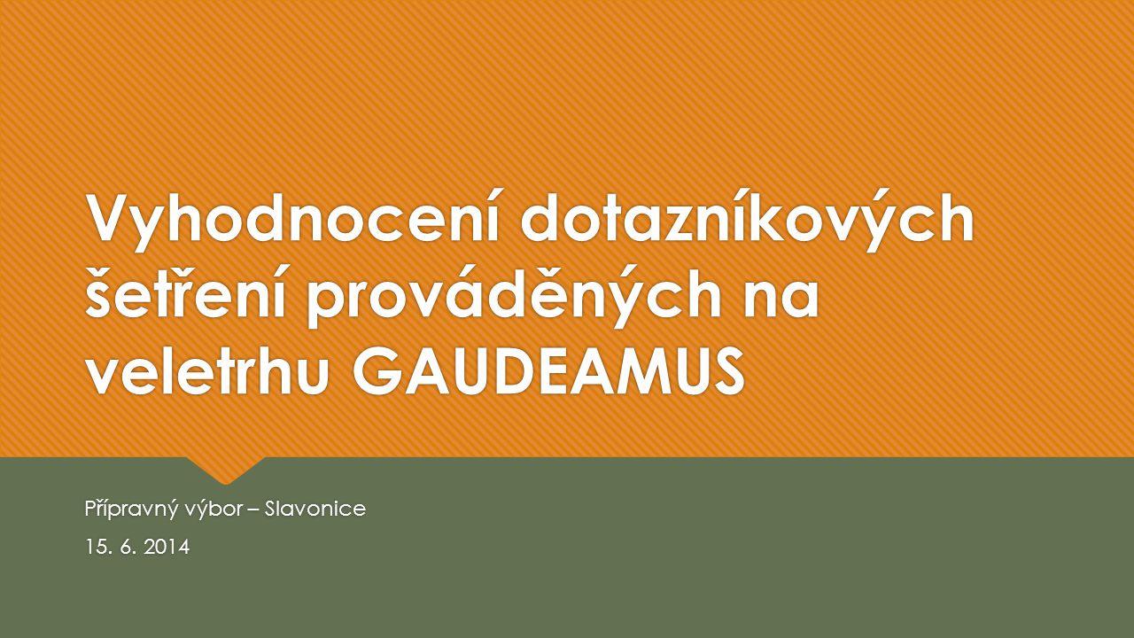 Vyhodnocení dotazníkových šetření prováděných na veletrhu GAUDEAMUS Přípravný výbor – Slavonice 15. 6. 2014 Přípravný výbor – Slavonice 15. 6. 2014