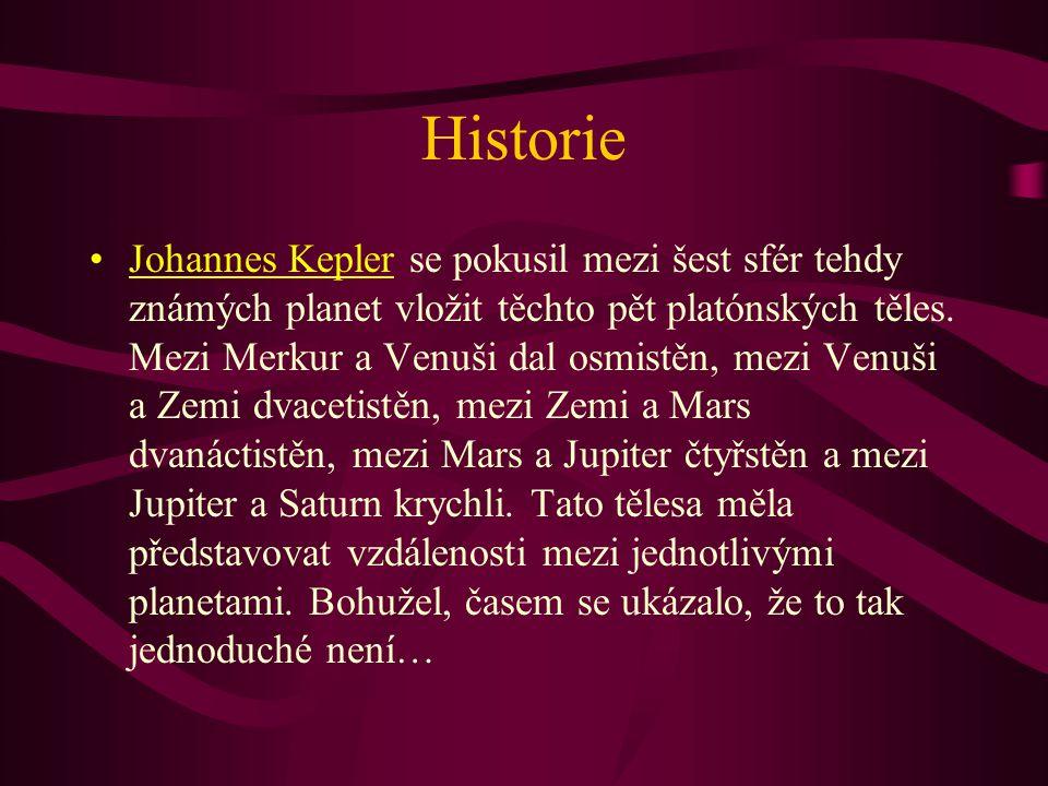 Historie Johannes Kepler se pokusil mezi šest sfér tehdy známých planet vložit těchto pět platónských těles.