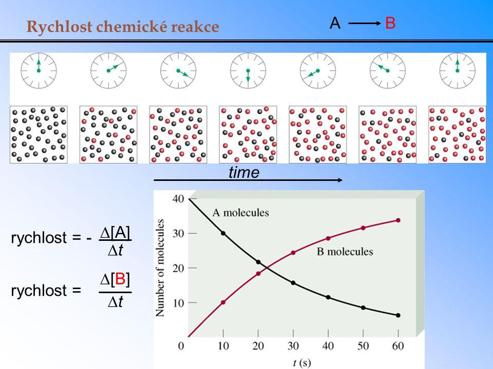 Reakční rychlost a stechiometrie A + B  C; R C = R A = R B A + 2B  3C; Př.: Určete rychlost rozkladu HI v následující reakci, pokud se koncentrace HI za 1000 s od začátku reakce snížila o 0.5 M: 2HI(g)  H 2 (g) + I 2 (g).
