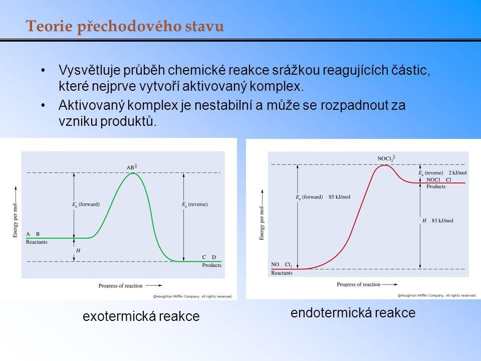 Teorie přechodového stavu Vysvětluje průběh chemické reakce srážkou reagujících částic, které nejprve vytvoří aktivovaný komplex. Aktivovaný komplex j