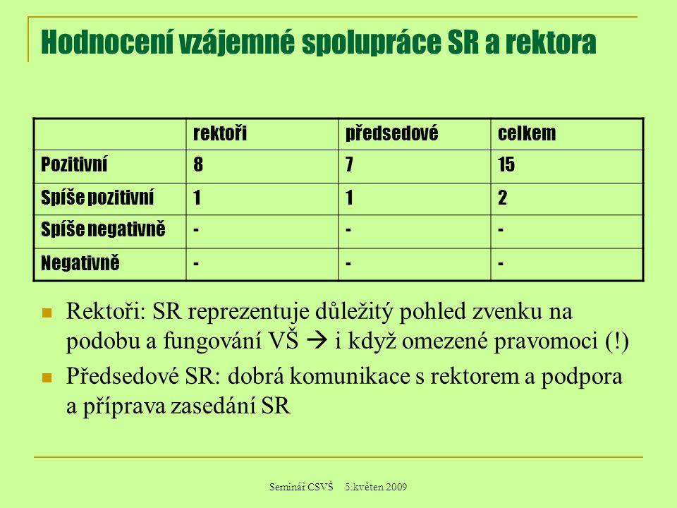 Seminář CSVŠ 5.květen 2009 Rozšíření kompetencí SR .
