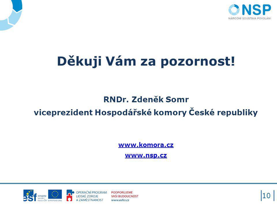 Děkuji Vám za pozornost! RNDr. Zdeněk Somr viceprezident Hospodářské komory České republiky www.komora.cz www.nsp.cz 10