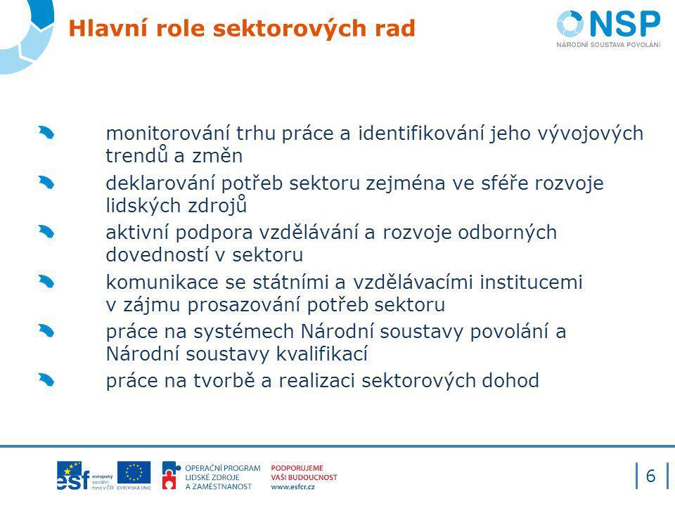 Hlavní role sektorových rad monitorování trhu práce a identifikování jeho vývojových trendů a změn deklarování potřeb sektoru zejména ve sféře rozvoje