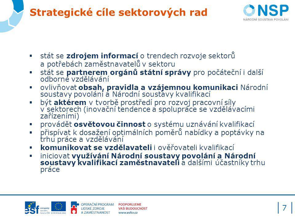 Strategické cíle sektorových rad  stát se zdrojem informací o trendech rozvoje sektorů a potřebách zaměstnavatelů v sektoru  stát se partnerem orgán