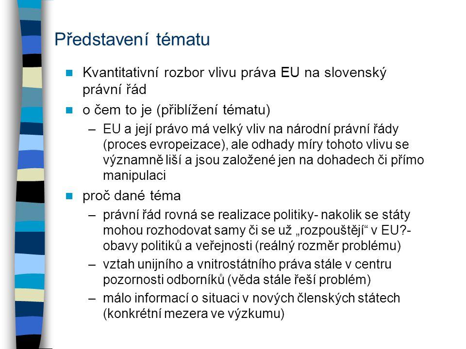 Výzkumný rámec cíl práce: –zjistit, do jaké míry a jakým způsobem právo EU ovlivňuje slovenský právní řád a zda se to odlišuje od výsledků z jiných členských státu EU výzkumné otázky: –Jaký podíl slovenských zákonů je ovlivněn právem EU.