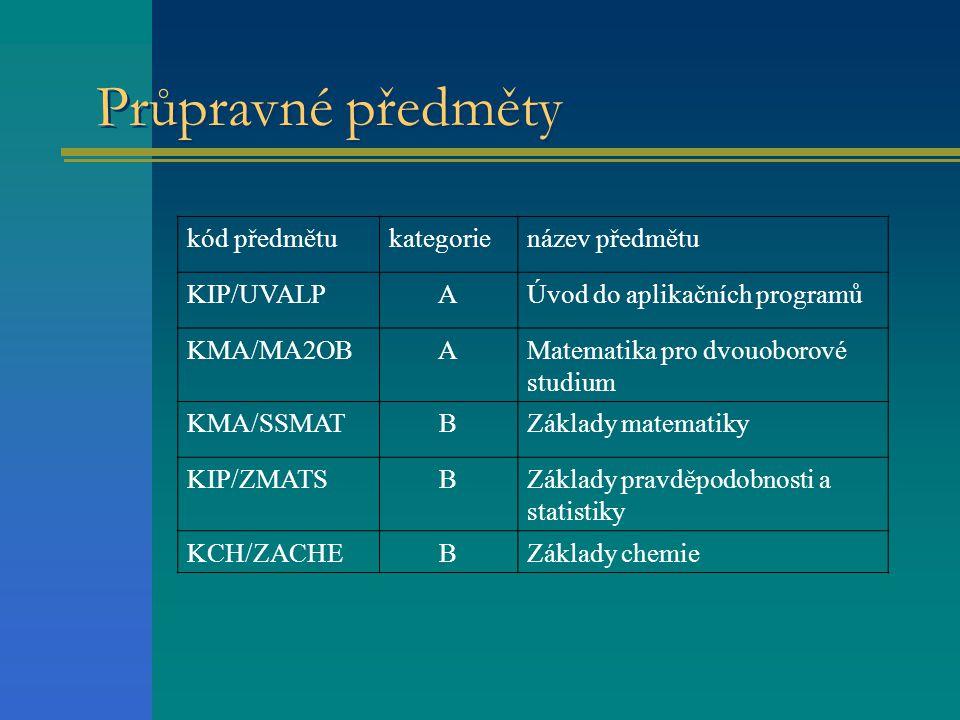 Průpravné předměty kód předmětukategorienázev předmětu KIP/UVALPAÚvod do aplikačních programů KMA/MA2OBAMatematika pro dvouoborové studium KMA/SSMATBZáklady matematiky KIP/ZMATSBZáklady pravděpodobnosti a statistiky KCH/ZACHEBZáklady chemie