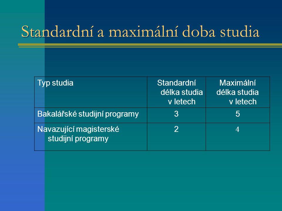 Standardní a maximální doba studia Typ studiaStandardní délka studia v letech Maximální délka studia v letech Bakalářské studijní programy35 Navazující magisterské studijní programy 2 4
