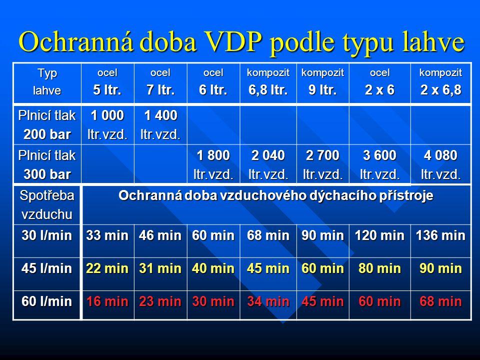 Ochranná doba VDP podle typu lahve Typlahveocel 5 ltr. ocel 7 ltr. ocel 6 ltr. kompozit 6,8 ltr. kompozit 9 ltr. ocel 2 x 6 kompozit 2 x 6,8 Plnicí tl