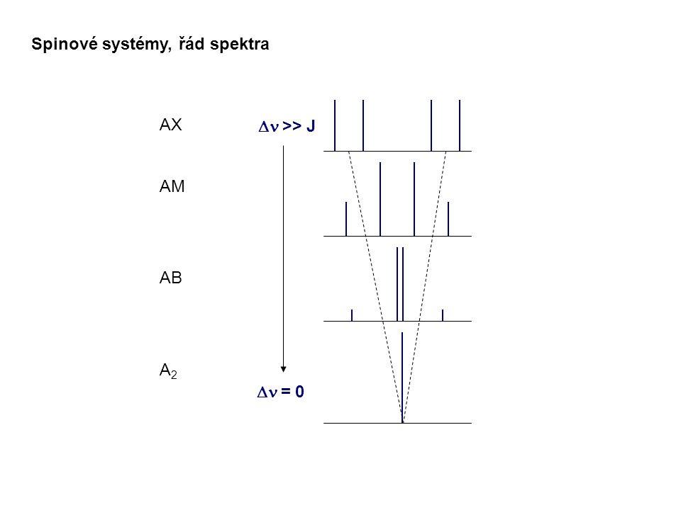  >> J  = 0 AX AM AB A 2 Spinové systémy, řád spektra