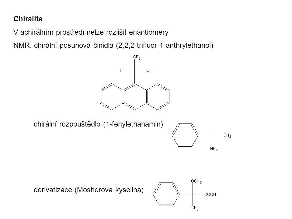 Chiralita V achirálním prostředí nelze rozlišit enantiomery NMR: chirální posunová činidla (2,2,2-trifluor-1-anthrylethanol) chirální rozpouštědlo (1-