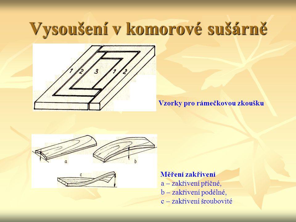 Vysoušení v komorové sušárně c) Stupněm zkornatění. Kornatění se zjišťuje vidličkovou nebo hřebenovou zkouškou (jak bylo popsáno v kapitole 5.1.8.4).