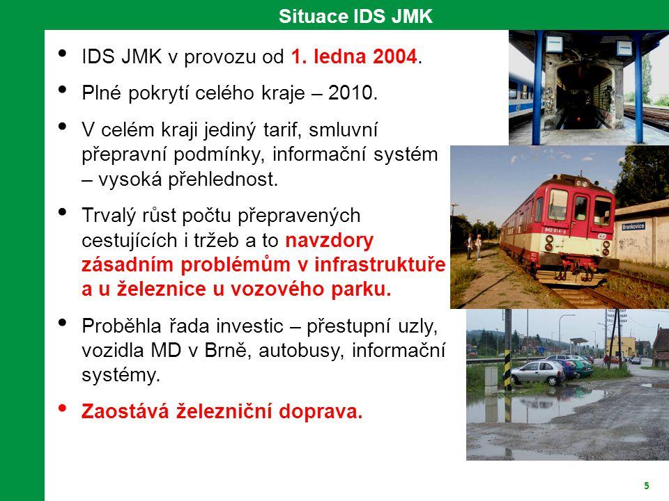 5 Situace IDS JMK IDS JMK v provozu od 1. ledna 2004. Plné pokrytí celého kraje – 2010. V celém kraji jediný tarif, smluvní přepravní podmínky, inform