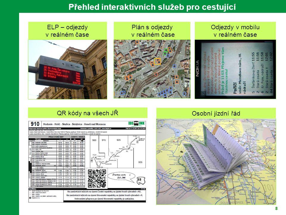 8 Přehled interaktivních služeb pro cestující ELP – odjezdy v reálném čase Plán s odjezdy v reálném čase Odjezdy v mobilu v reálném čase QR kódy na vš