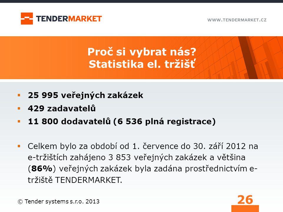 Proč si vybrat nás? Statistika el. tržišť  25 995 veřejných zakázek  429 zadavatelů  11 800 dodavatelů (6 536 plná registrace)  Celkem bylo za obd