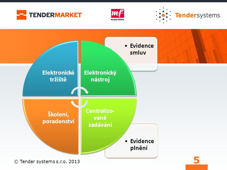 5 Evidence plnění Evidence smluv Elektronické tržiště Elektronický nástroj Centralizo- vané zadávání Školení, poradenství