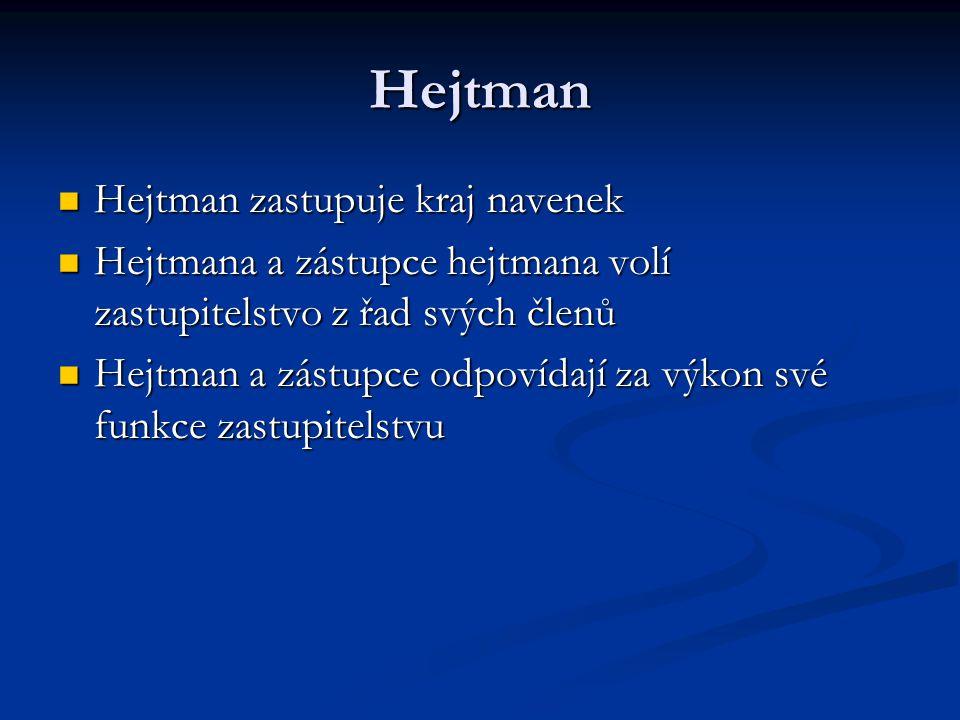 Hejtman Hejtman zastupuje kraj navenek Hejtman zastupuje kraj navenek Hejtmana a zástupce hejtmana volí zastupitelstvo z řad svých členů Hejtmana a zá
