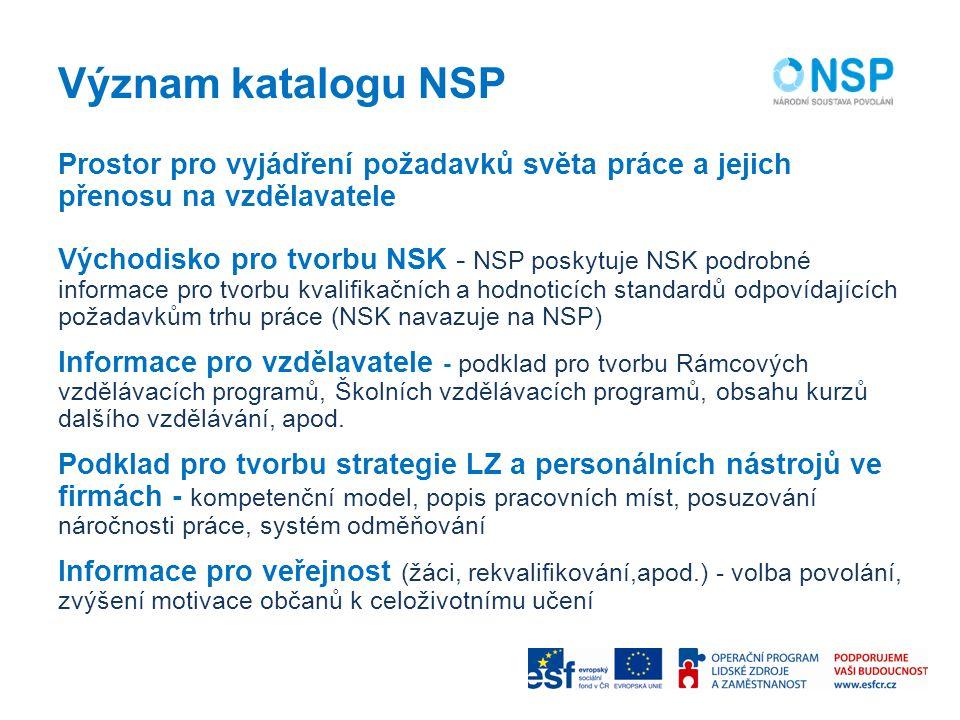 Význam katalogu NSP Prostor pro vyjádření požadavků světa práce a jejich přenosu na vzdělavatele Východisko pro tvorbu NSK - NSP poskytuje NSK podrobné informace pro tvorbu kvalifikačních a hodnoticích standardů odpovídajících požadavkům trhu práce (NSK navazuje na NSP) Informace pro vzdělavatele - podklad pro tvorbu Rámcových vzdělávacích programů, Školních vzdělávacích programů, obsahu kurzů dalšího vzdělávání, apod.