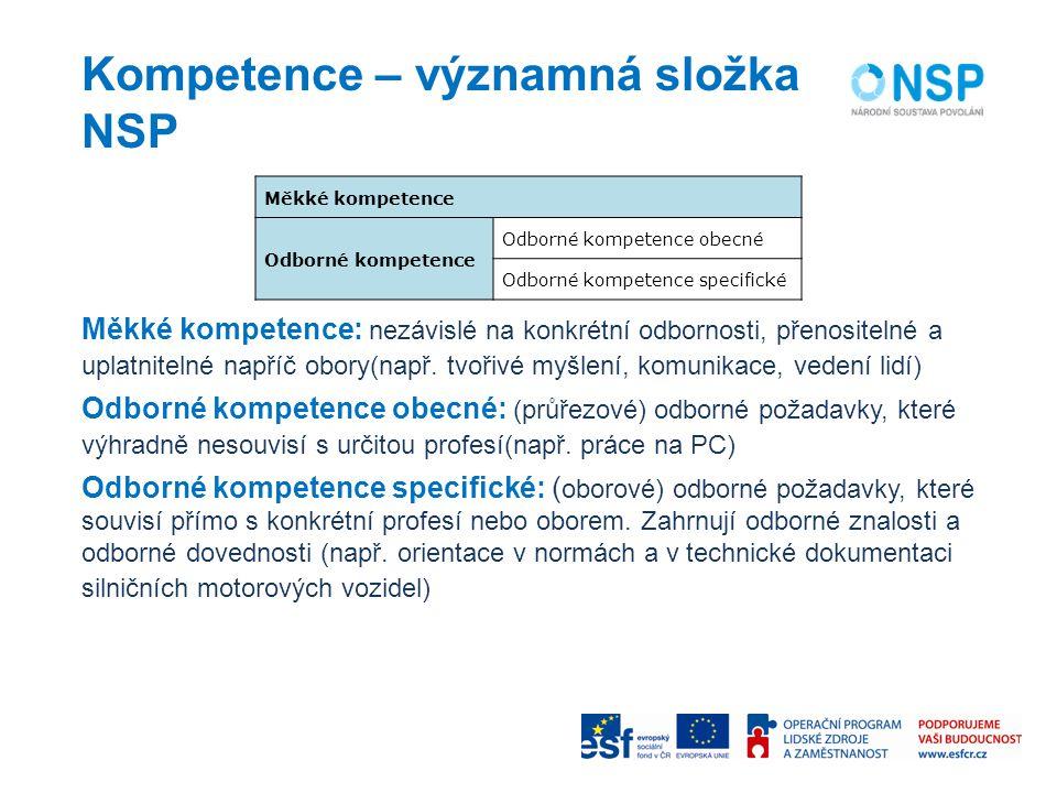 Kompetence – významná složka NSP Měkké kompetence: nezávislé na konkrétní odbornosti, přenositelné a uplatnitelné napříč obory(např. tvořivé myšlení,