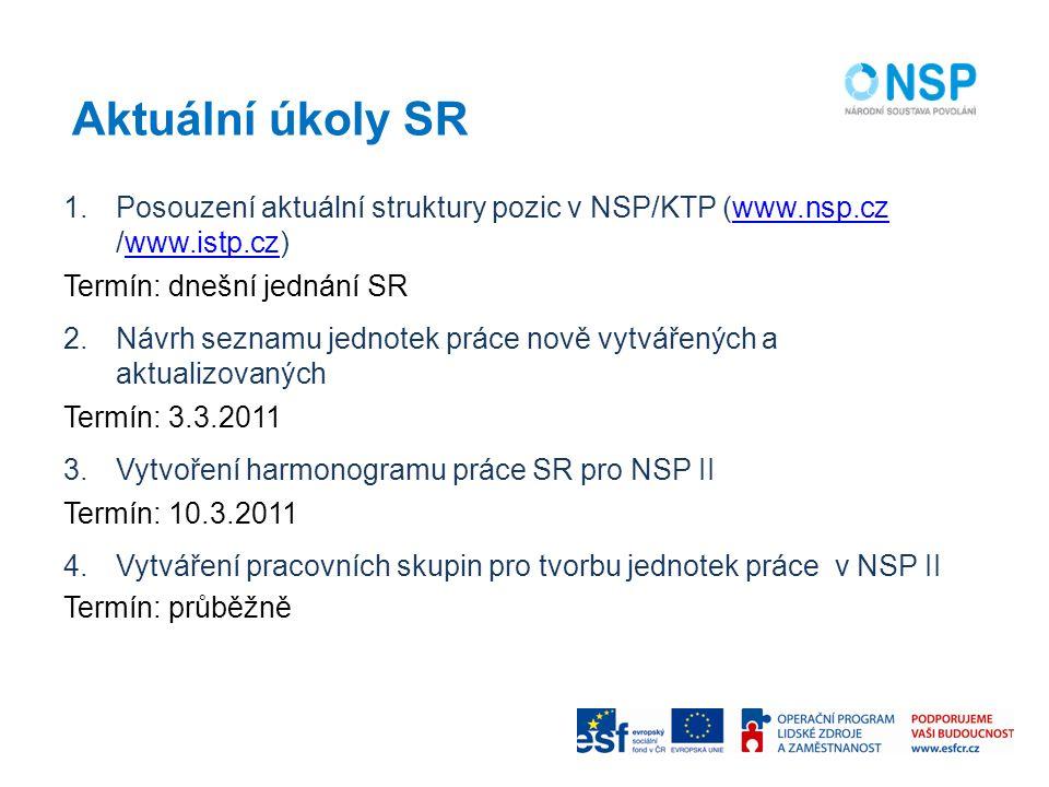 Aktuální úkoly SR 1.Posouzení aktuální struktury pozic v NSP/KTP (www.nsp.cz /www.istp.cz)www.nsp.czwww.istp.cz Termín:dnešní jednání SR 2.Návrh seznamu jednotek práce nově vytvářených a aktualizovaných Termín:3.3.2011 3.Vytvoření harmonogramu práce SR pro NSP II Termín:10.3.2011 4.