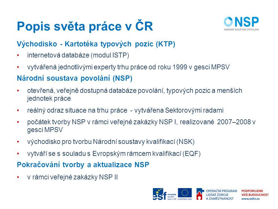 Popis světa práce v ČR Východisko - Kartotéka typových pozic (KTP) internetová databáze (modul ISTP) vytvářená jednotlivými experty trhu práce od roku 1999 v gesci MPSV Národní soustava povolání (NSP) otevřená, veřejně dostupná databáze povolání, typových pozic a menších jednotek práce reálný odraz situace na trhu práce - vytvářena Sektorovými radami počátek tvorby NSP v rámci veřejné zakázky NSP I, realizované 2007–2008 v gesci MPSV východisko pro tvorbu Národní soustavy kvalifikací (NSK) vytváří se s souladu s Evropským rámcem kvalifikací (EQF) Pokračování tvorby a aktualizace NSP v rámci veřejné zakázky NSP II