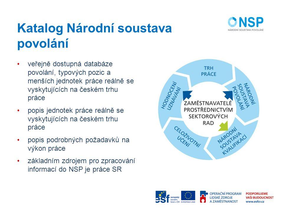 Katalog Národní soustava povolání veřejně dostupná databáze povolání, typových pozic a menších jednotek práce reálně se vyskytujících na českém trhu p
