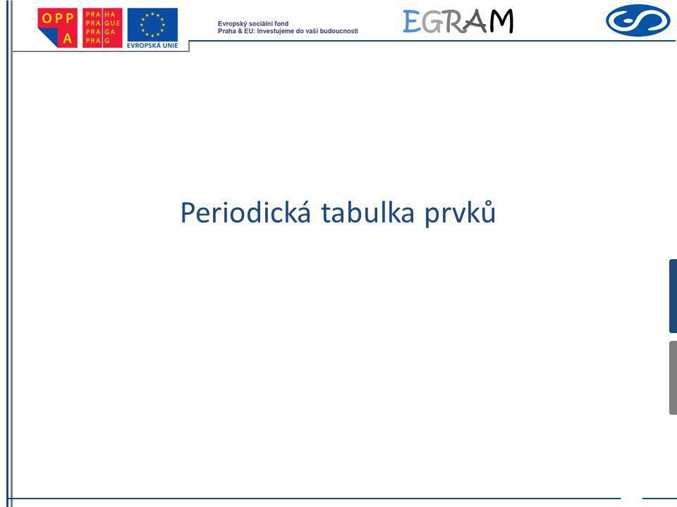 EGRAMEGRAM Periodická tabulka prvků