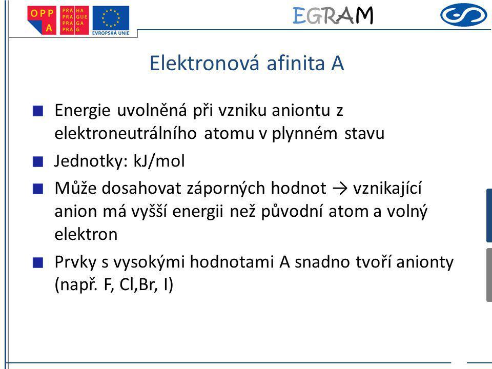 EGRAMEGRAM Elektronová afinita A Energie uvolněná při vzniku aniontu z elektroneutrálního atomu v plynném stavu Jednotky: kJ/mol Může dosahovat záporných hodnot → vznikající anion má vyšší energii než původní atom a volný elektron Prvky s vysokými hodnotami A snadno tvoří anionty (např.