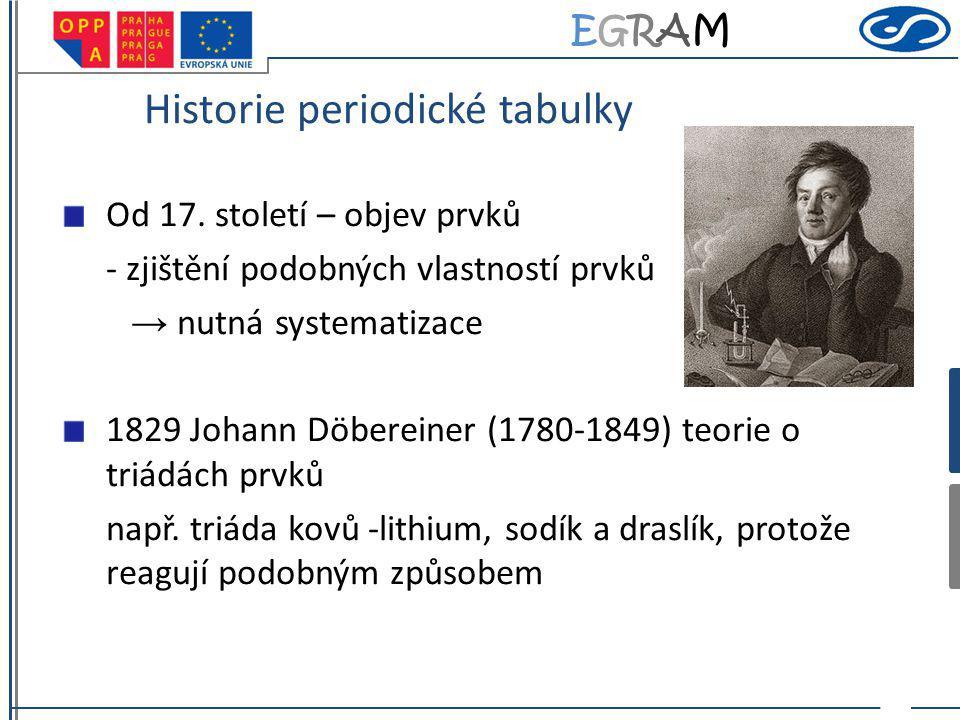 EGRAMEGRAM Dmitrij Ivanovič Mendělejev (1834-1907) výzkumy - u prvků seřazených podle vzrůstající atomové hmotnosti se pravidelně (periodicky) opakují podobné vlastnosti 1869 - periodický zákon, periodická tabulka prvků vynechal místa v tabulce pro prvky které ještě nebyly objeveny, protože jejich existenci předpokládal