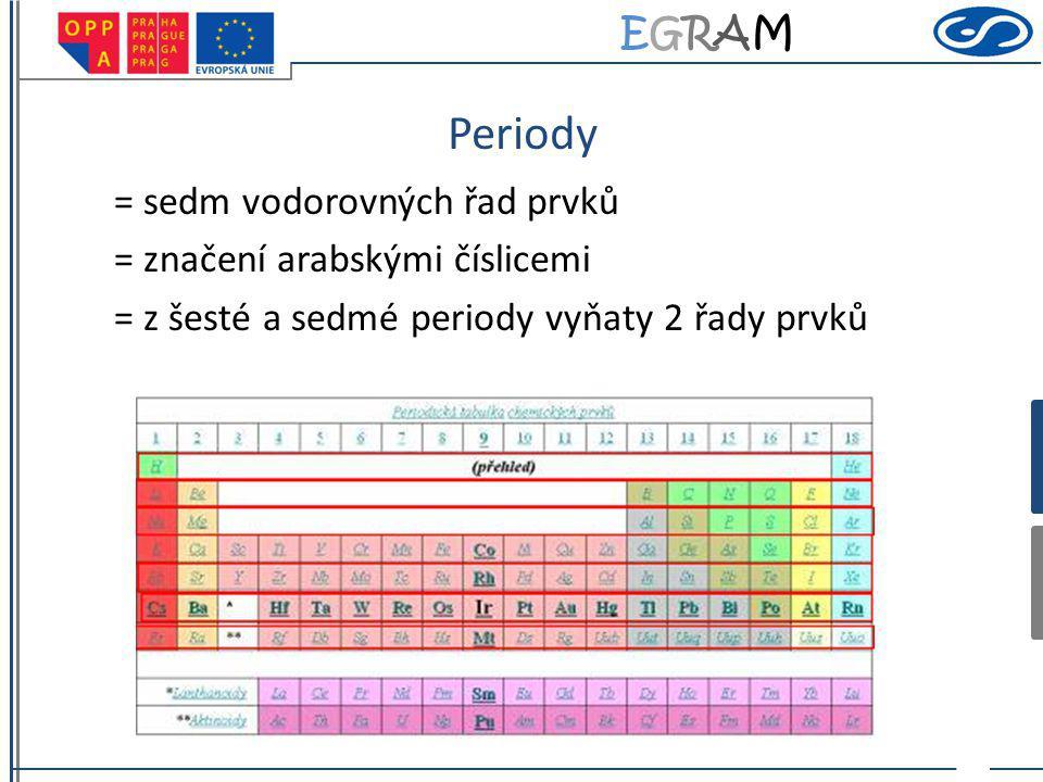 EGRAMEGRAM Periody = sedm vodorovných řad prvků = značení arabskými číslicemi = z šesté a sedmé periody vyňaty 2 řady prvků