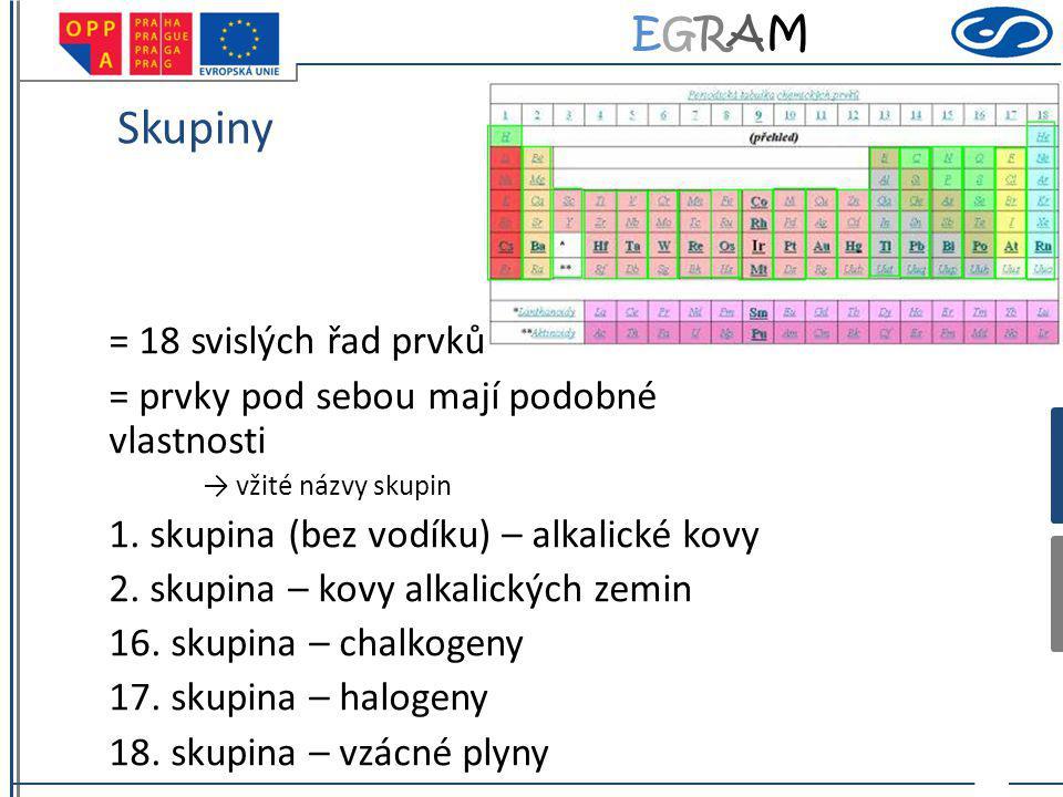 EGRAMEGRAM Dělení tabulky dle vlastností Nekovy - 18 prvků periodické tabulky - tvorba oxidů, kyselin - při chemických reakcích oxidují kovy a některé nekovy Kovy - 90 prvků periodické tabulky - tvorba oxidů, hydroxidů - při chemických reakcích redukují nekovy a některé kovy