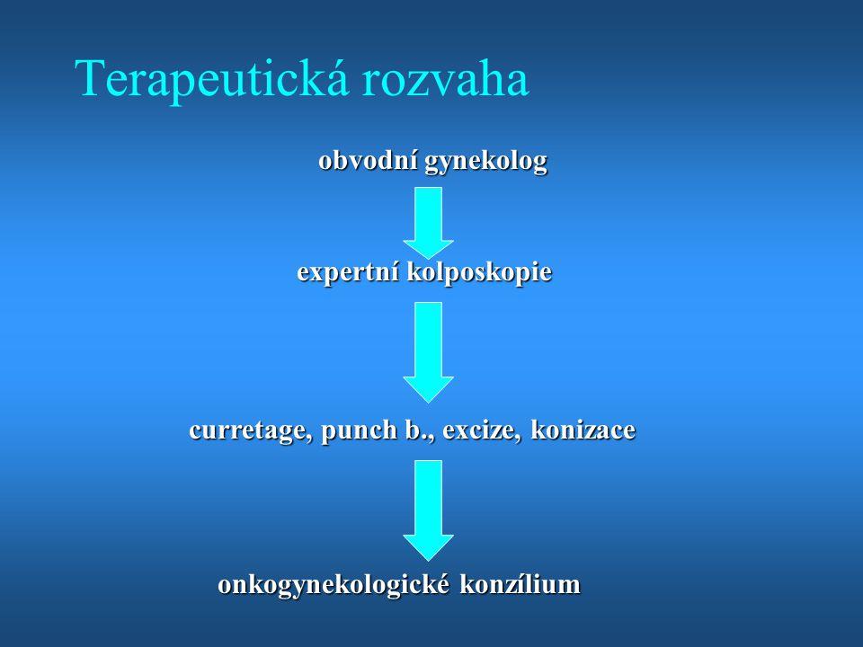 Terapeutická rozvaha obvodní gynekolog expertní kolposkopie curretage, punch b., excize, konizace onkogynekologické konzílium