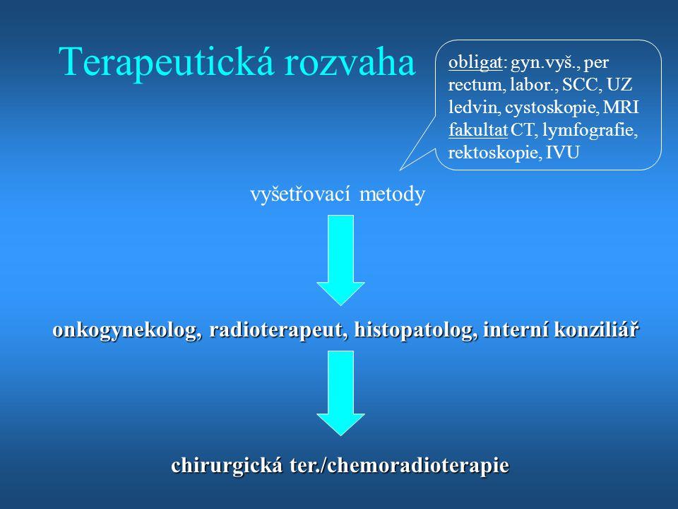 Terapeutická rozvaha obligat: gyn.vyš., per rectum, labor., SCC, UZ ledvin, cystoskopie, MRI fakultat CT, lymfografie, rektoskopie, IVU vyšetřovací me