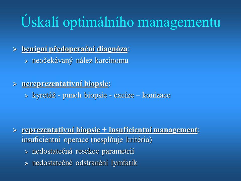 Úskalí optimálního managementu  benigní předoperační diagnóza:  neočekávaný nález karcinomu  nereprezentativní biopsie:  kyretáž - punch biopsie -