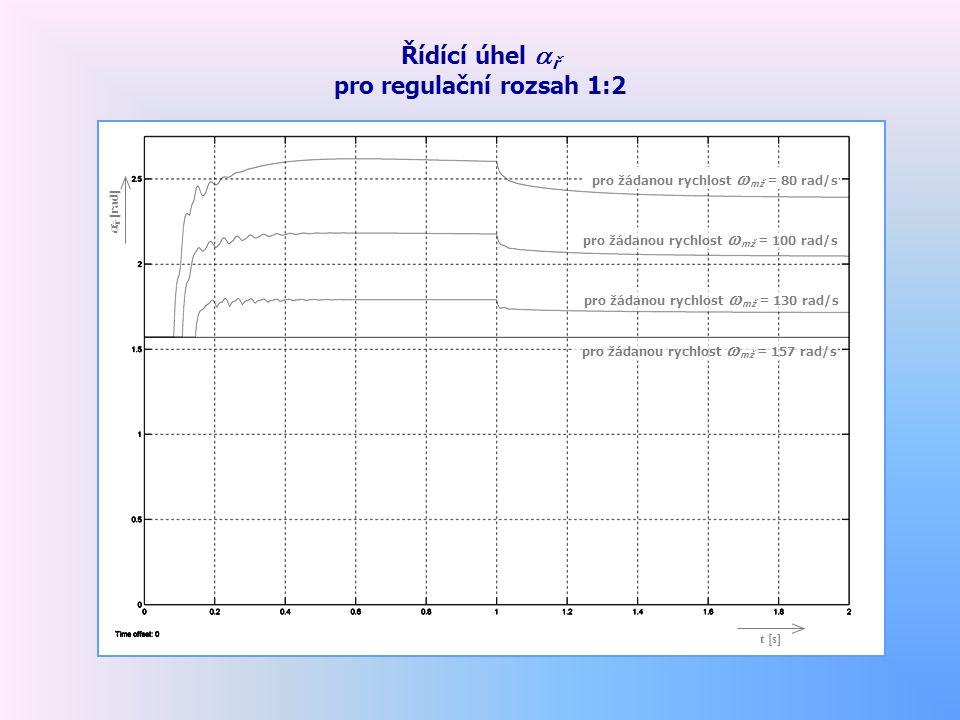 Řídící úhel  ř pro regulační rozsah 1:2  ř [rad] t [s] pro žádanou rychlost  mž = 130 rad/s pro žádanou rychlost  mž = 157 rad/s pro žádanou rychl