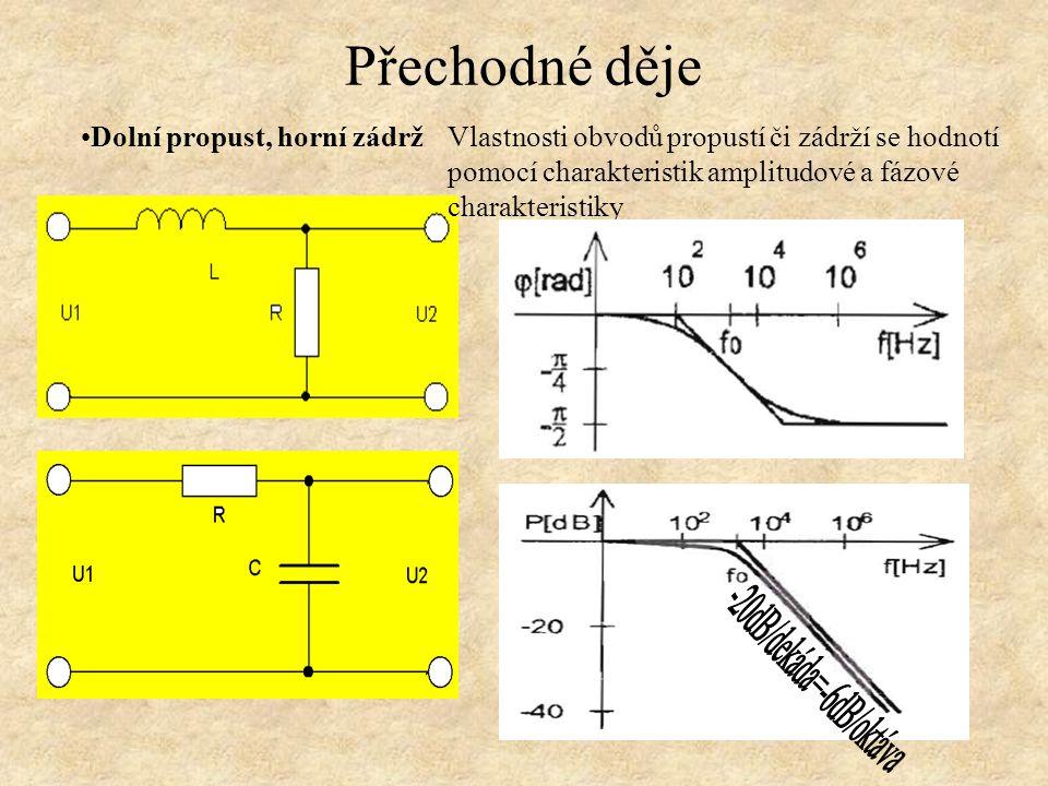 Přechodné děje Dolní propust, horní zádrž Vlastnosti obvodů propustí či zádrží se hodnotí pomocí charakteristik amplitudové a fázové charakteristiky