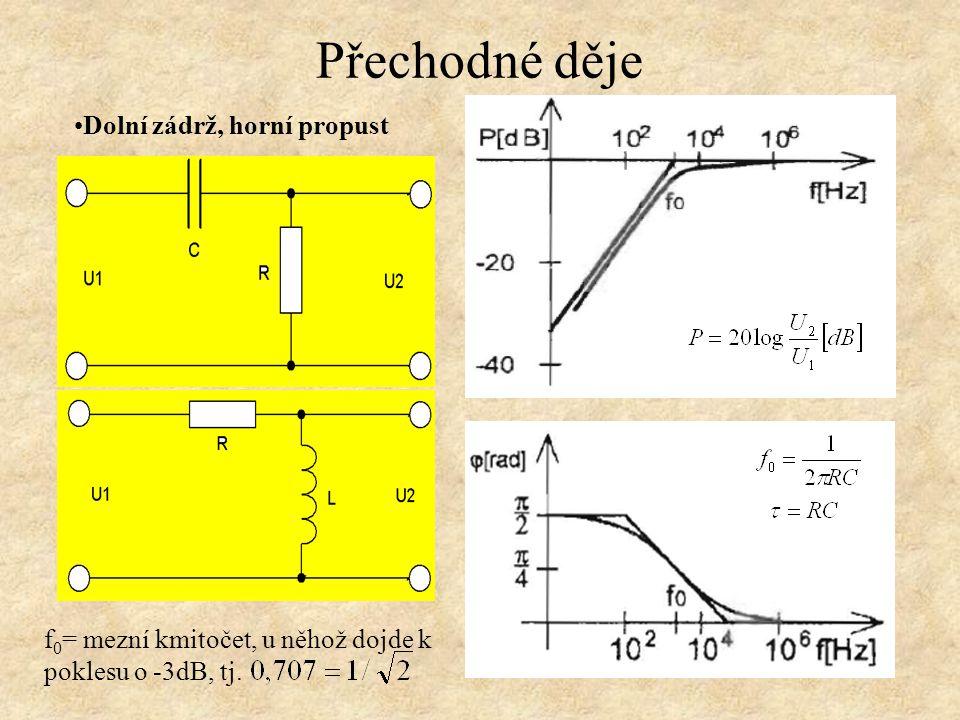 Přechodné děje Pásmová propust = filtr Filtr pasivní, kaskáda Od hraniční frekvence f 0 se mění sklon amplitudové křivky podle řádu filtru Dekáda je změna frekvence x10, oktáva x2 Řád filtru n Útlum P[dB/dekádu] Útlum P[dB/oktávu] 1206 24012 Filtr aktivní, polynom OZ = operační zesilovač