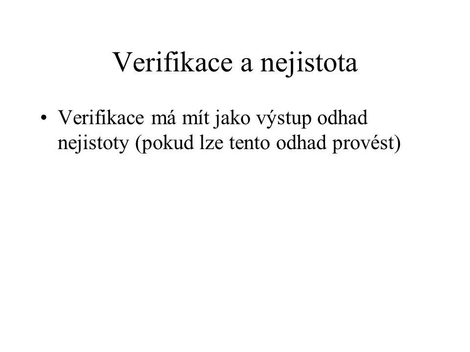 Verifikace a nejistota Verifikace má mít jako výstup odhad nejistoty (pokud lze tento odhad provést)