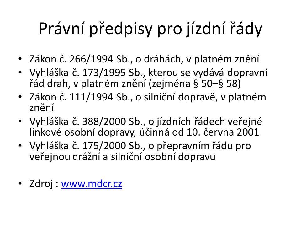 Právní předpisy pro jízdní řády Zákon č.266/1994 Sb., o dráhách, v platném znění Vyhláška č.