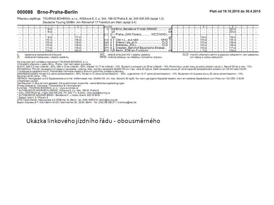 Ukázka linkového jízdního řádu - obousměrného