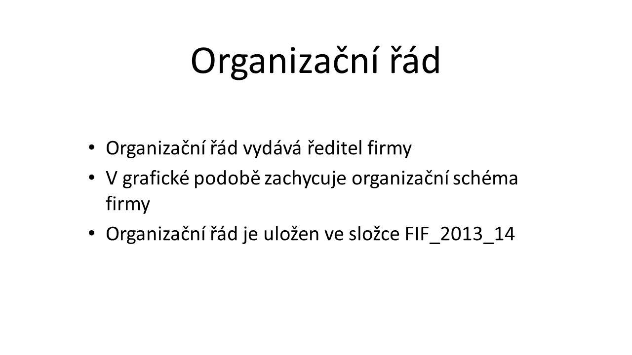 Organizační řád vydává ředitel firmy V grafické podobě zachycuje organizační schéma firmy Organizační řád je uložen ve složce FIF_2013_14 Organizační řád