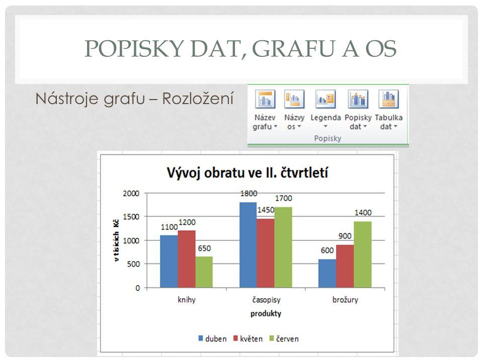 POPISKY DAT, GRAFU A OS Nástroje grafu – Rozložení