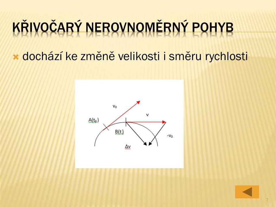  nemění se velikost rychlosti, jen její směr  S r A B s úhlovou dráhou  měříme v radiánech (rad).