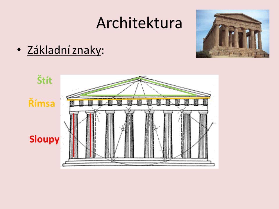 3 klasické římské řády - rozlišovány podle sloupů Sloup – 3 části: Hlavice Dřík Patka