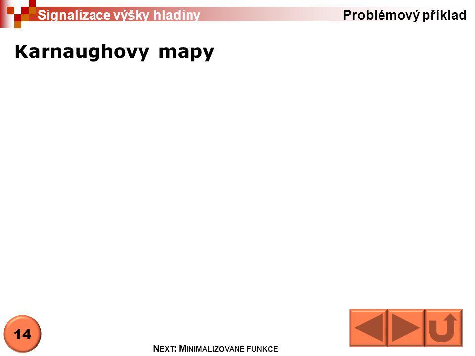 1000 0000 SD SH SP 15 N EXT : K- MAPA 3 PROMĚNNÉ Y1 Problémový příklad Signalizace výšky hladiny Karnaughova mapa