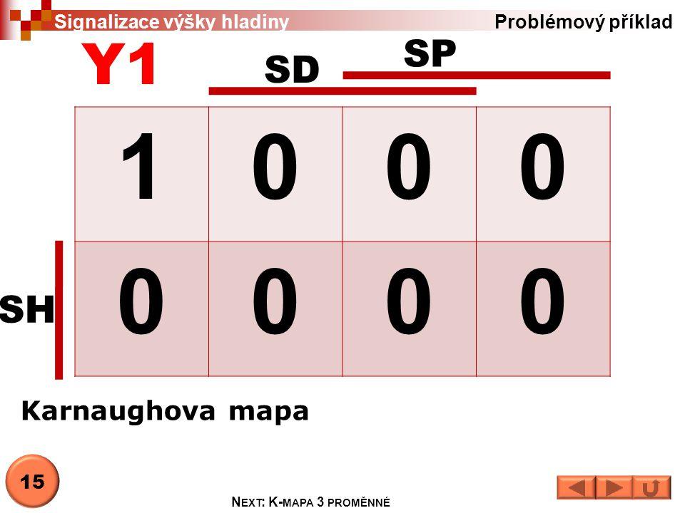 0100 0000 16 N EXT : K- MAPA 3 PROMĚNNÉ Y2 Problémový příklad Signalizace výšky hladiny SH SD SP