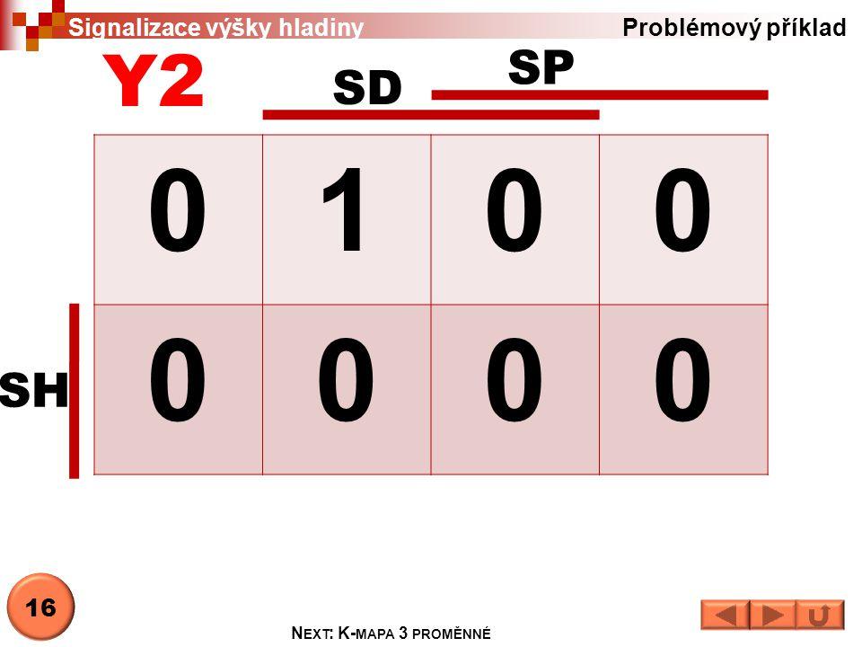0010 0000 17 N EXT : K- MAPA 3 PROMĚNNÉ Y3 Problémový příklad Signalizace výšky hladiny SH SD SP