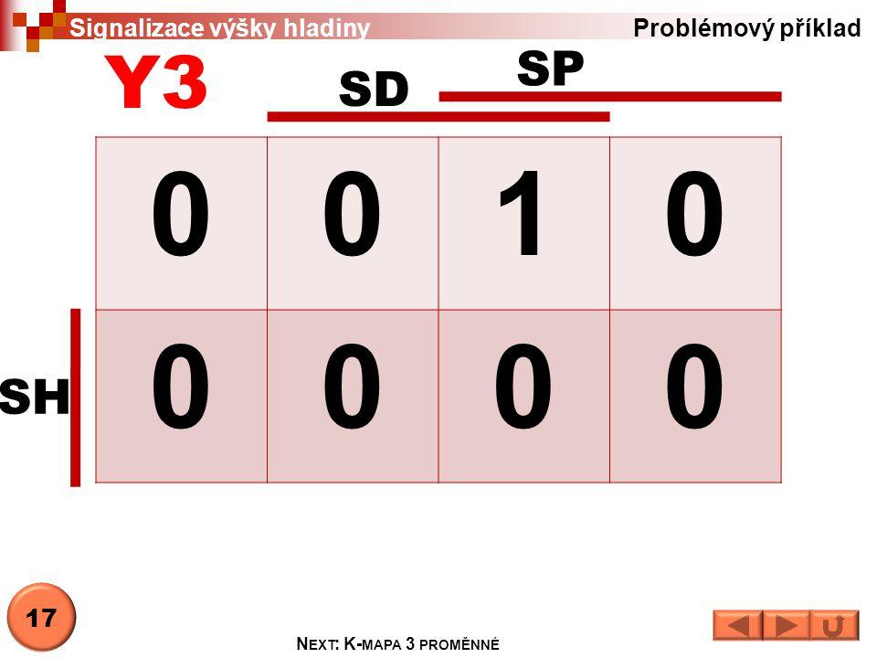 0000 0010 18 N EXT : K- MAPA 3 PROMĚNNÉ Y4 Problémový příklad Signalizace výšky hladiny SH SD SP